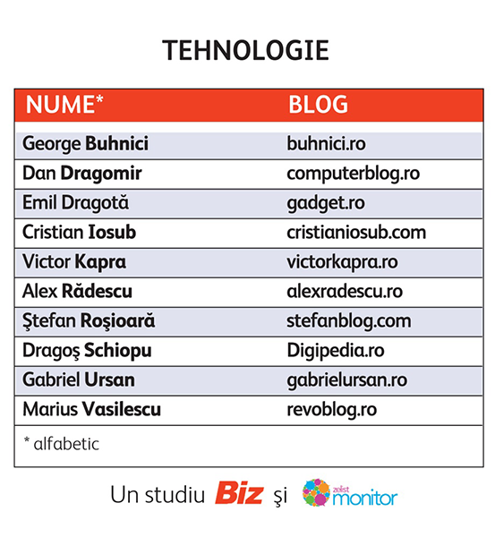 revista-biz-top-10-tech