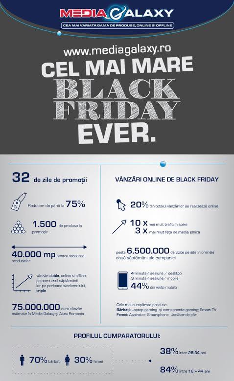 infografic-mediagalaxy