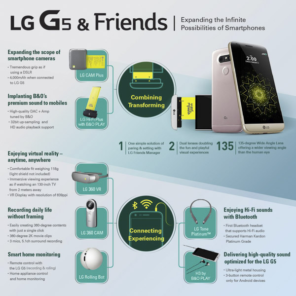 lg-g5-5