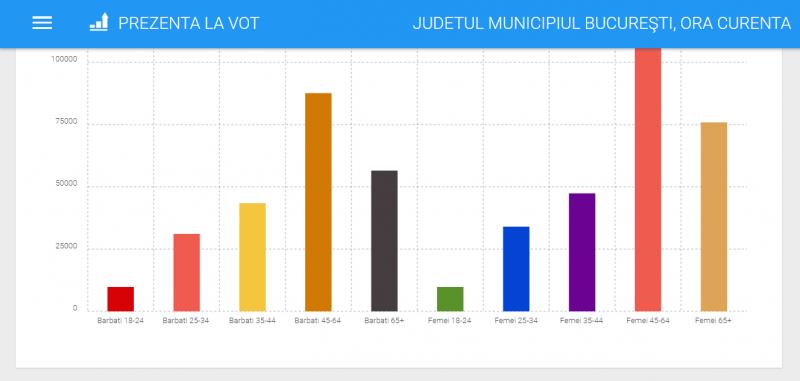 prezenta-vot-19