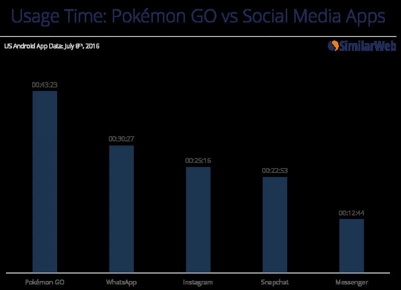 pokemon go apk social