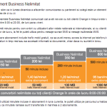 orange business nelimitat