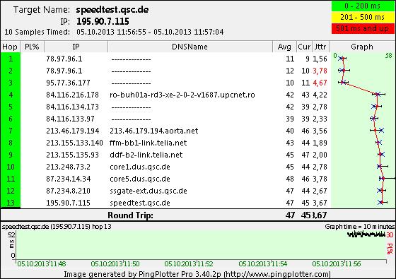speedtest.qsc.de