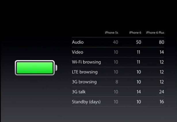 apple_iphone6_battery