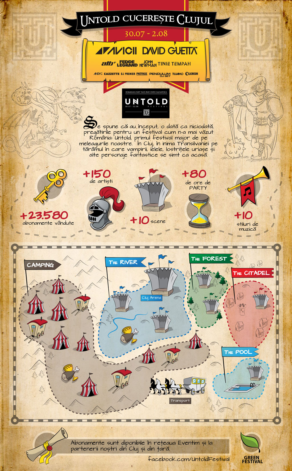 UNTOLD cucereste Clujul - infographic