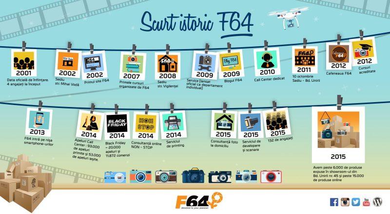 infografic-f64