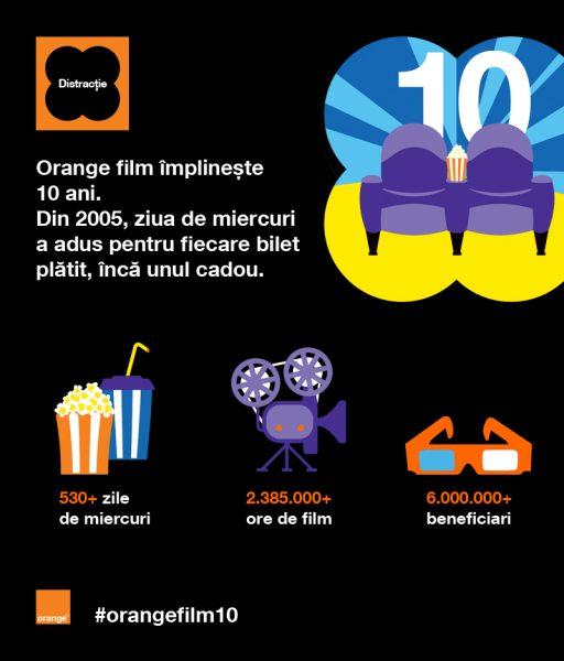 Orangefilm10