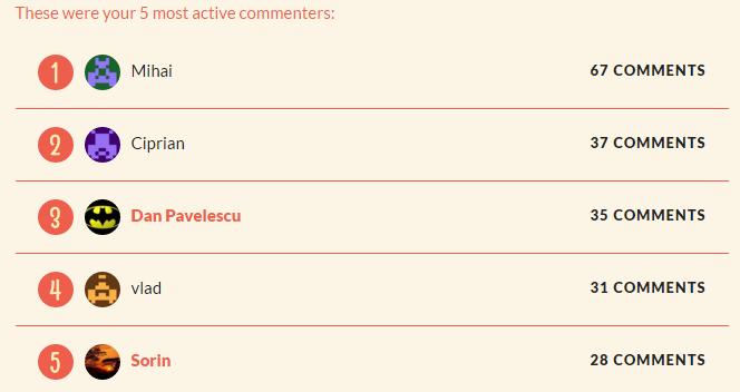 top-comentatori-2015