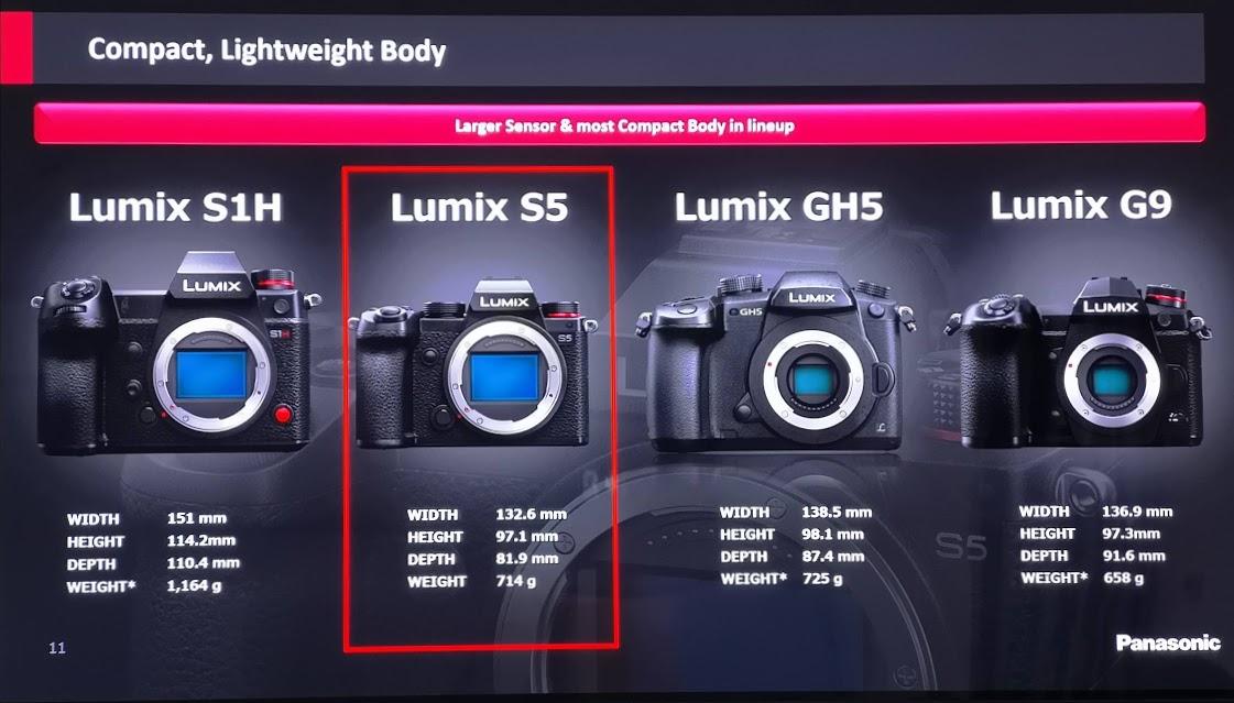 comparație lumix s1h lumix s5 lumix gh5 lumix g9