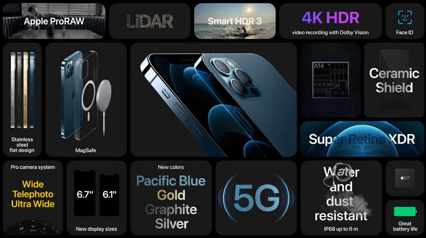 iphone 12 pro specificații